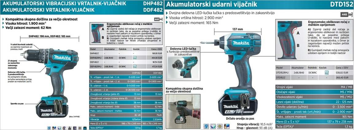 set orodja MAKITA-DLX2127